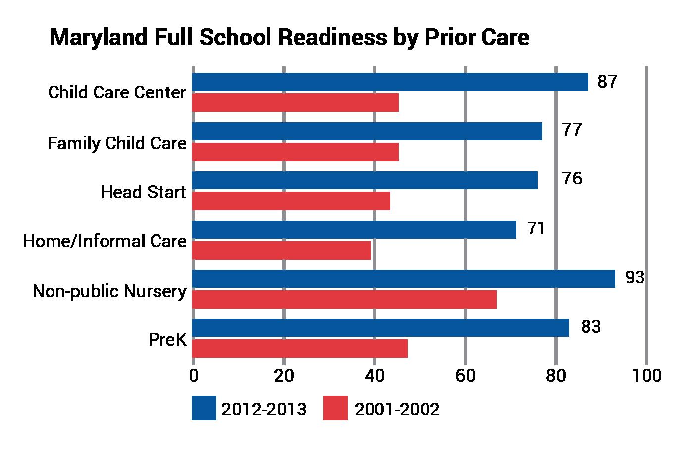 Celebree_Web_Programs_ReadinessGraph-01